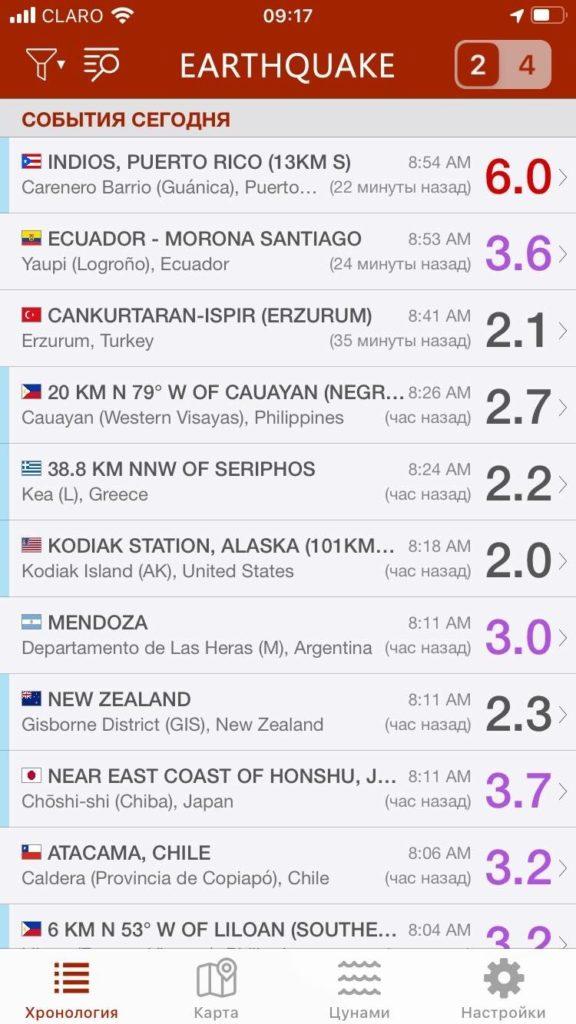 землетрясение в Доминикане 11 января 2020 iDominicana.com 2